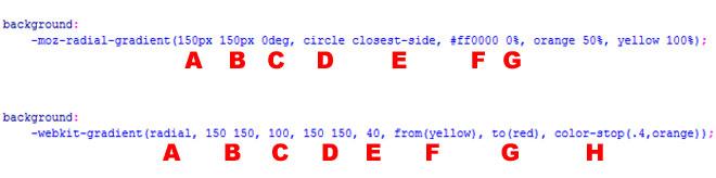 Gradient CSS image